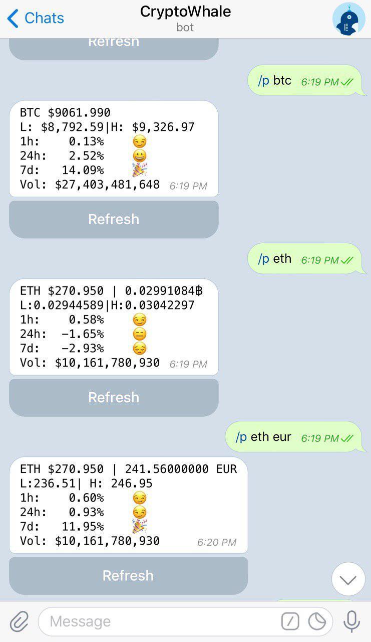 telegram bot crypto prekybos strategija bitcointalk